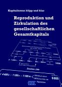 KKK - Reproduktion und Zirkulation des gesellschaftlichen Gesamtkapitals